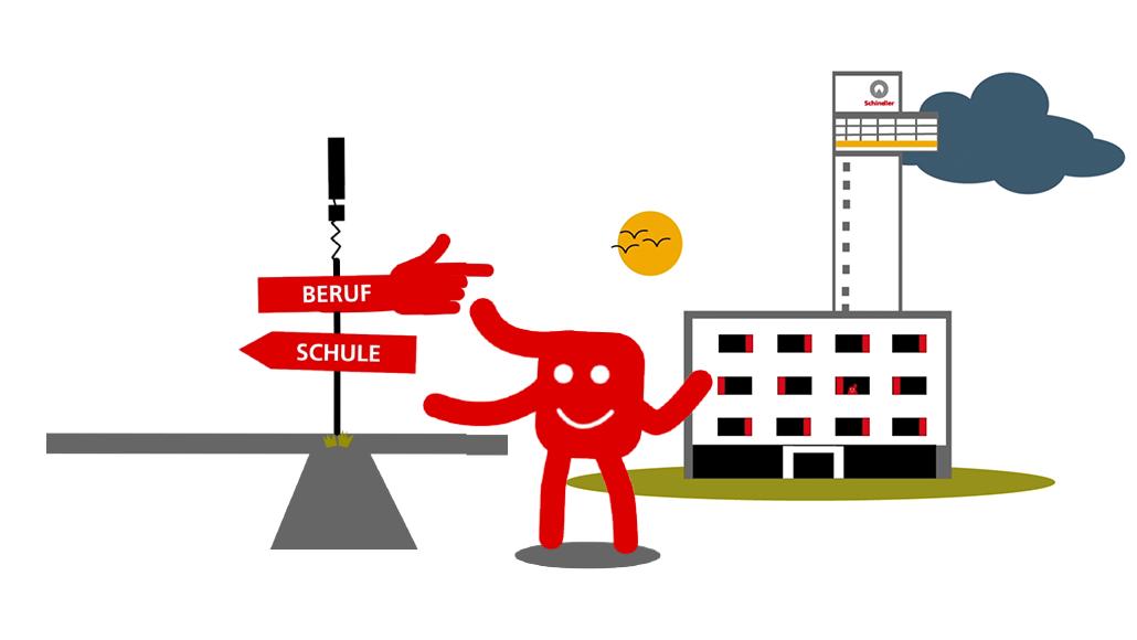 Employer Branding Lehre bei Schindler: Animationsfilm welcher in die Smartphone App integriert wurde und auf diversen bestehenden Kanälen on- und offline zur Verfügung gestellt wurde.